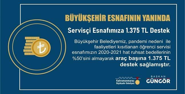 Büyükşehir'den Esnafa 1.375 TL'lik Destek!